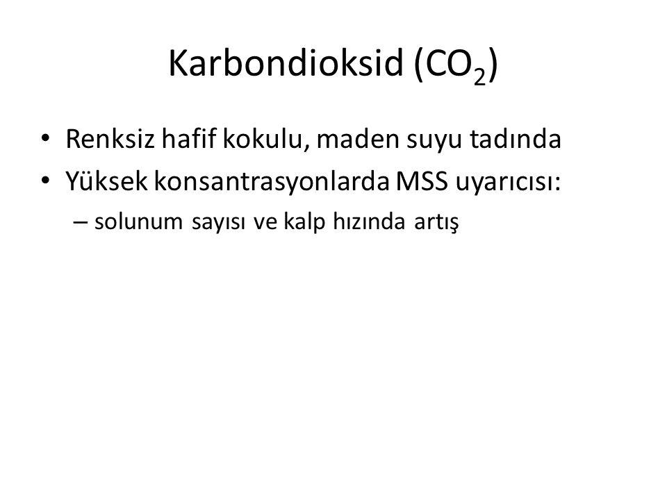 Karbondioksid (CO2) Renksiz hafif kokulu, maden suyu tadında