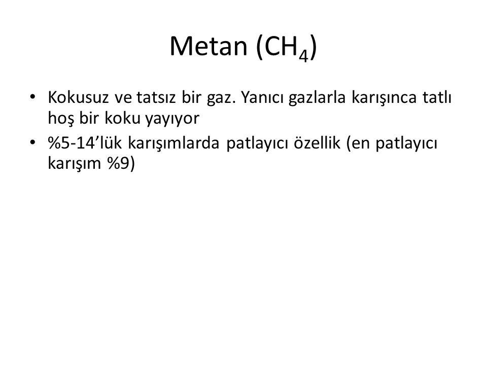 Metan (CH4) Kokusuz ve tatsız bir gaz. Yanıcı gazlarla karışınca tatlı hoş bir koku yayıyor.