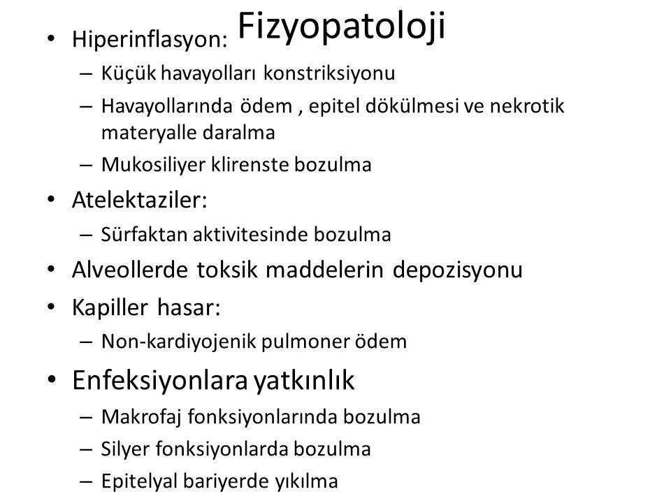 Fizyopatoloji Enfeksiyonlara yatkınlık Hiperinflasyon: Atelektaziler: