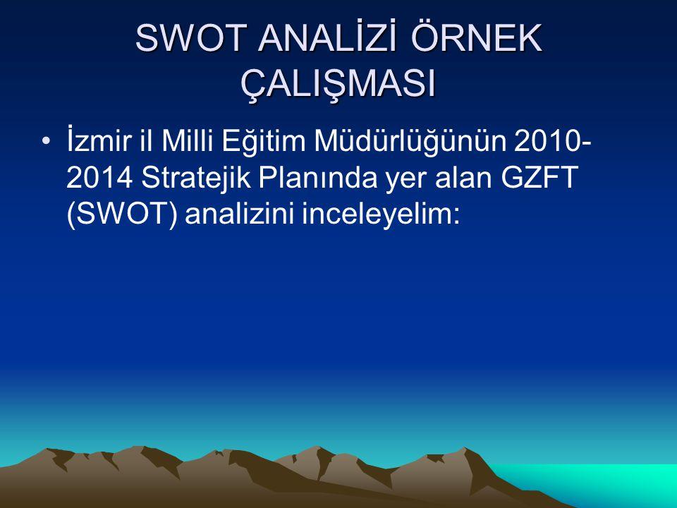 SWOT ANALİZİ ÖRNEK ÇALIŞMASI