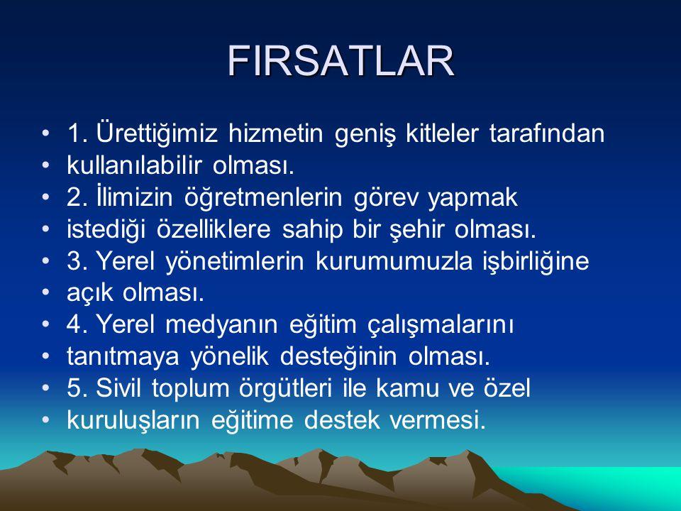 FIRSATLAR 1. Ürettiğimiz hizmetin geniş kitleler tarafından