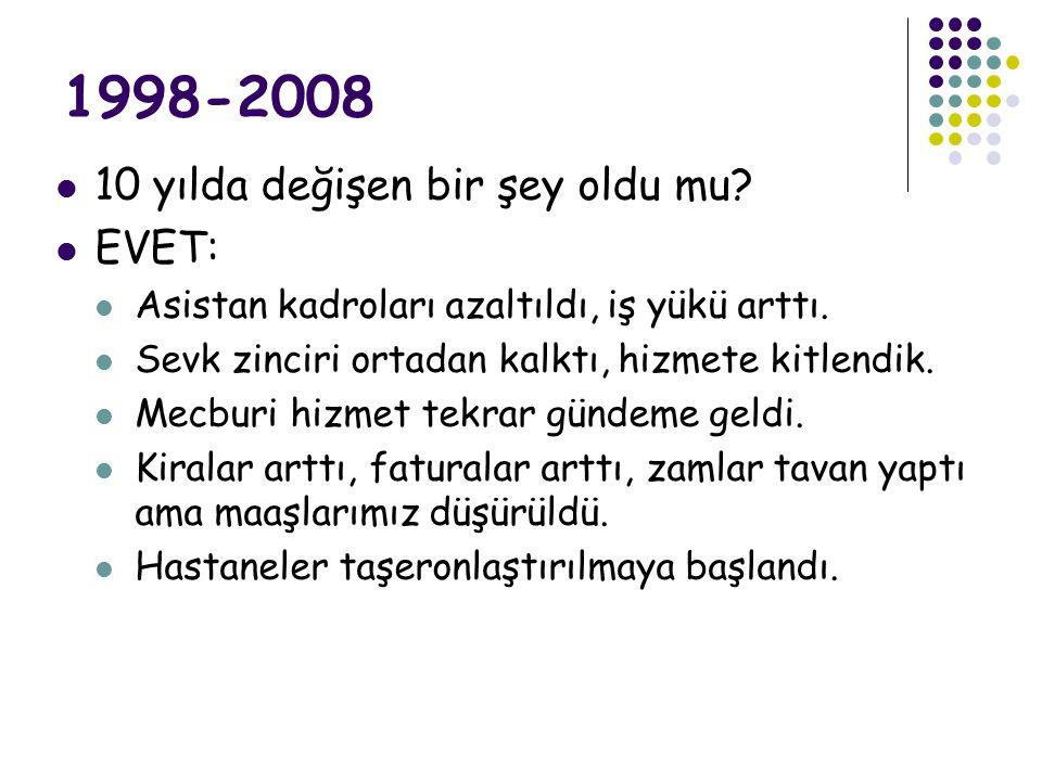 1998-2008 10 yılda değişen bir şey oldu mu EVET: