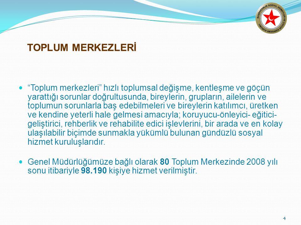 TOPLUM MERKEZLERİ