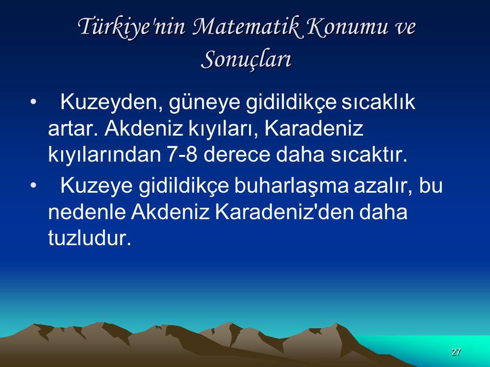 Türkiye nin Matematik Konumu ve Sonuçları