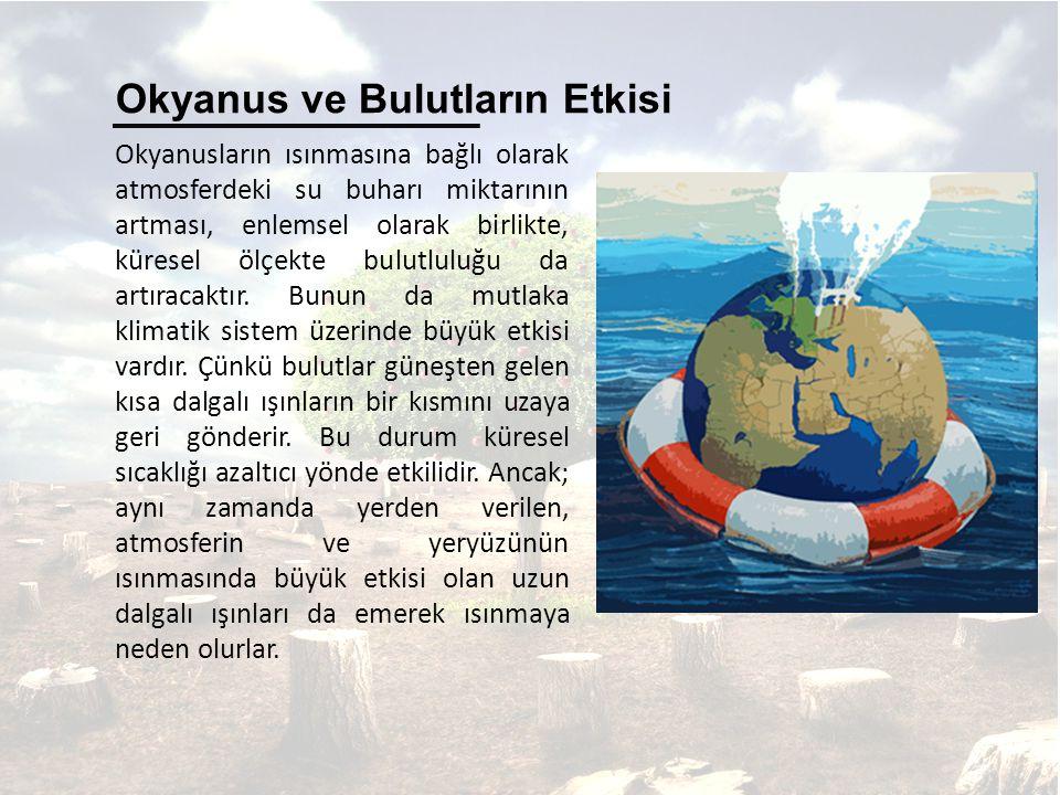 Okyanus ve Bulutların Etkisi