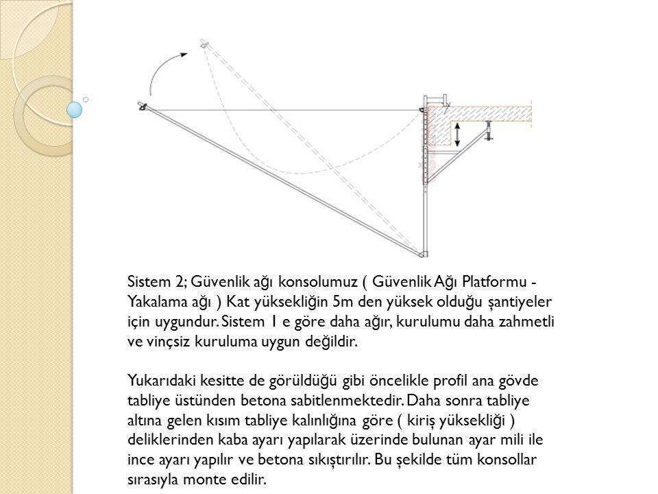 Sistem 2; Güvenlik ağı konsolumuz ( Güvenlik Ağı Platformu - Yakalama ağı ) Kat yüksekliğin 5m den yüksek olduğu şantiyeler için uygundur. Sistem 1 e göre daha ağır, kurulumu daha zahmetli ve vinçsiz kuruluma uygun değildir.