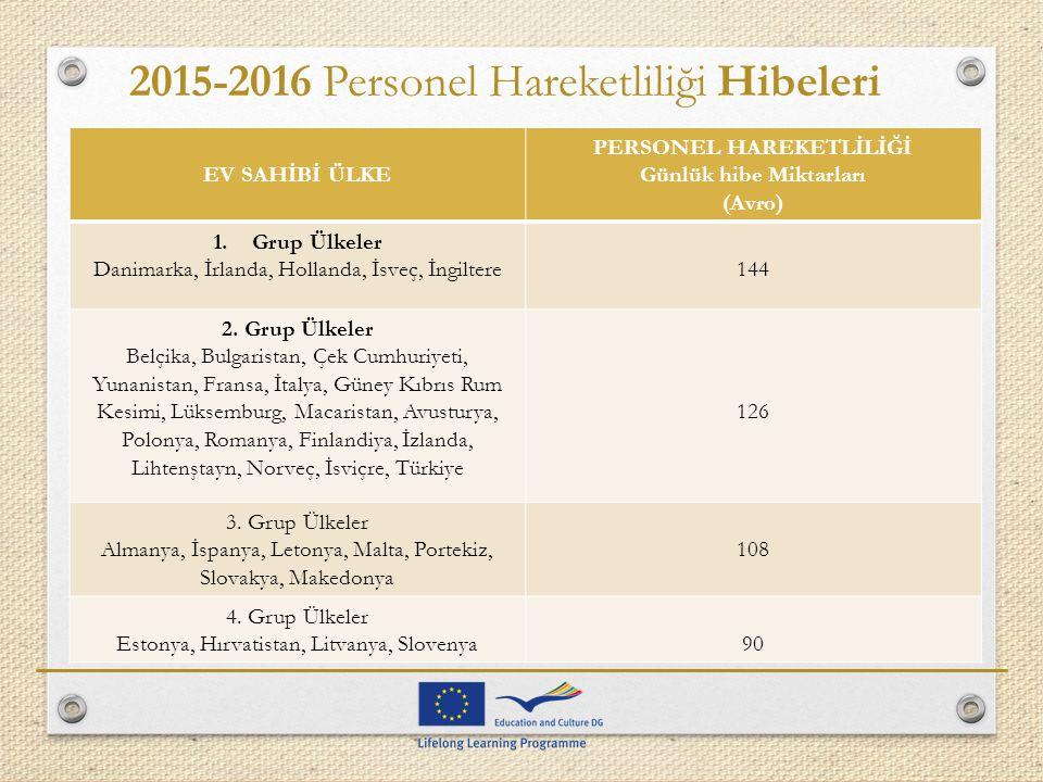 2015-2016 Personel Hareketliliği Hibeleri