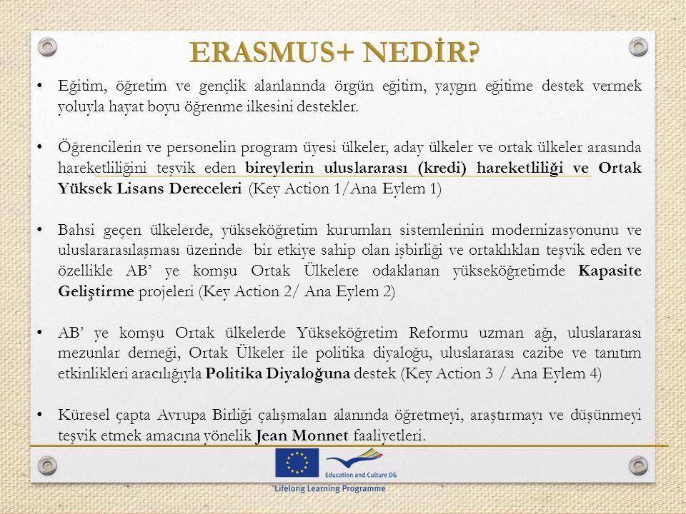 ERASMUS+ NEDİR Eğitim, öğretim ve gençlik alanlarında örgün eğitim, yaygın eğitime destek vermek yoluyla hayat boyu öğrenme ilkesini destekler.