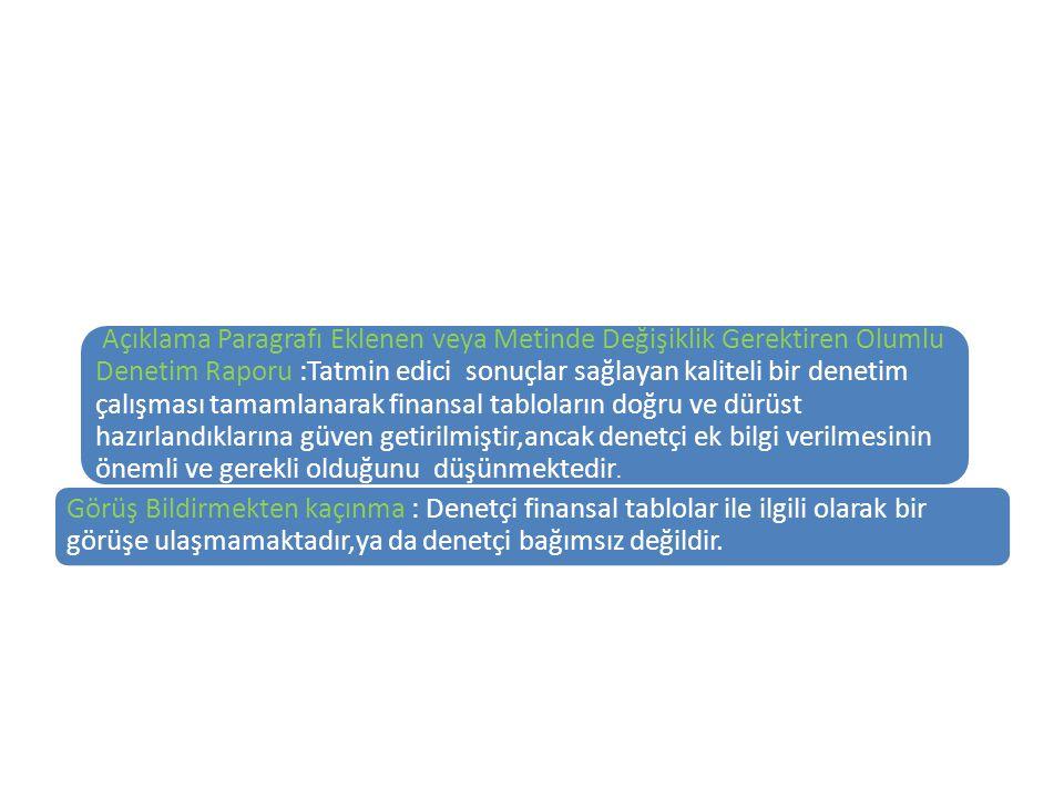 Açıklama Paragrafı Eklenen veya Metinde Değişiklik Gerektiren Olumlu Denetim Raporu :Tatmin edici sonuçlar sağlayan kaliteli bir denetim çalışması tamamlanarak finansal tabloların doğru ve dürüst hazırlandıklarına güven getirilmiştir,ancak denetçi ek bilgi verilmesinin önemli ve gerekli olduğunu düşünmektedir.