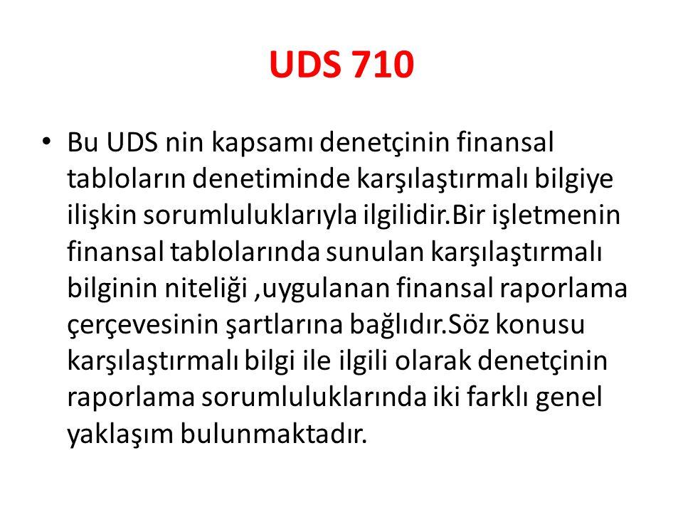 UDS 710
