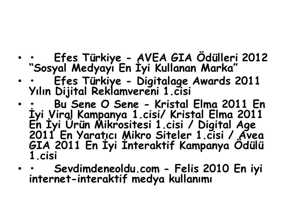 • Efes Türkiye - AVEA GIA Ödülleri 2012 Sosyal Medyayı En İyi Kullanan Marka