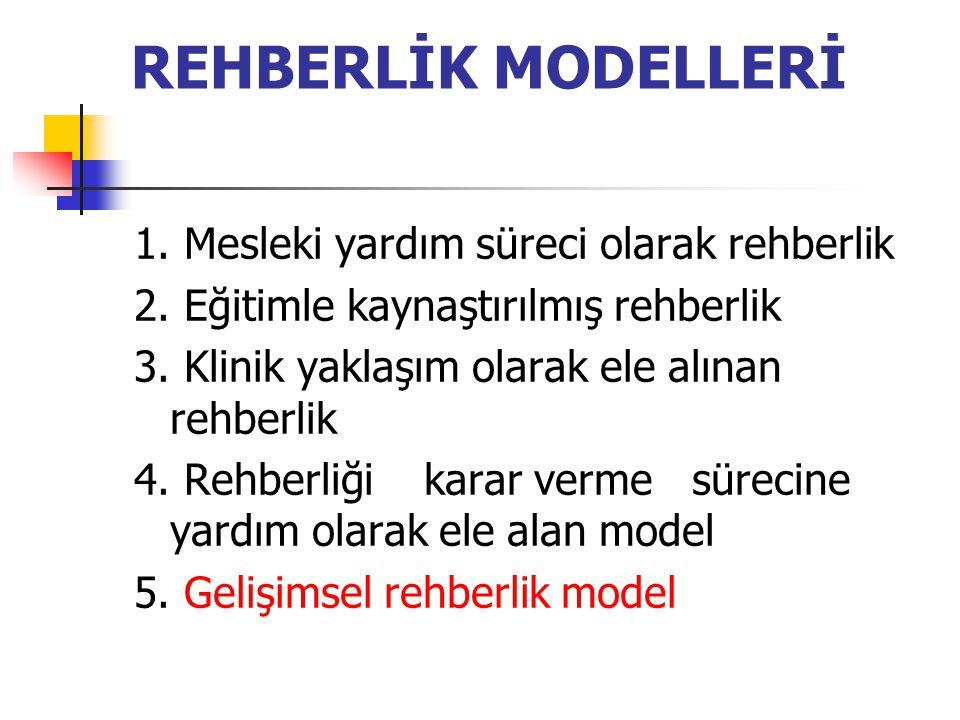 REHBERLİK MODELLERİ 1. Mesleki yardım süreci olarak rehberlik