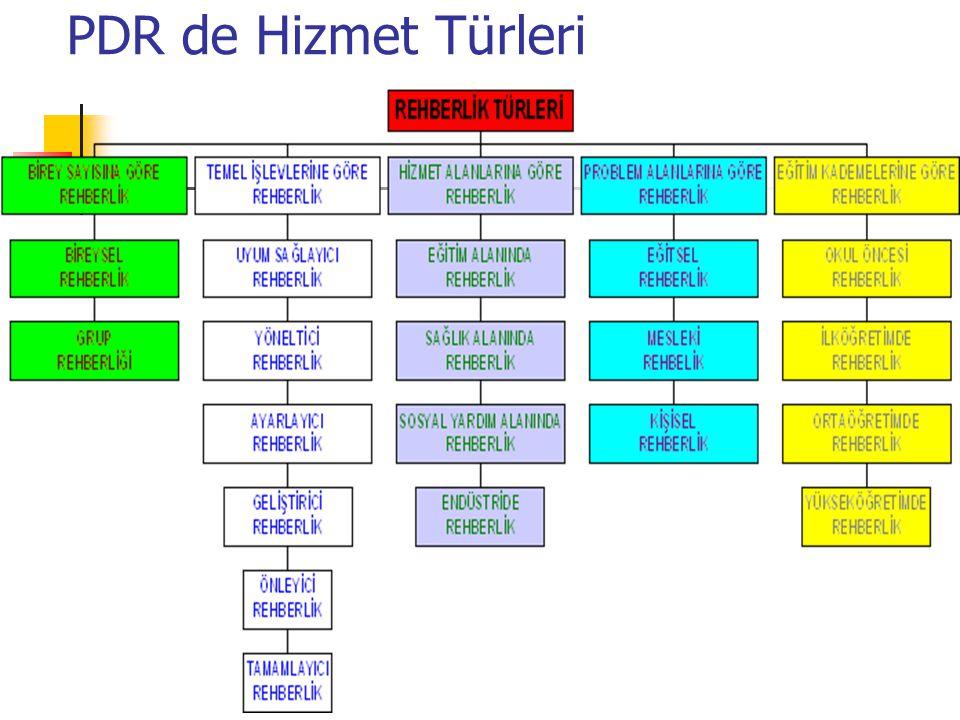 PDR de Hizmet Türleri