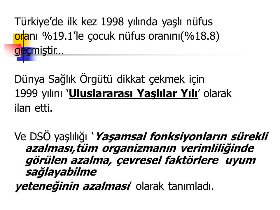 Türkiye'de ilk kez 1998 yılında yaşlı nüfus