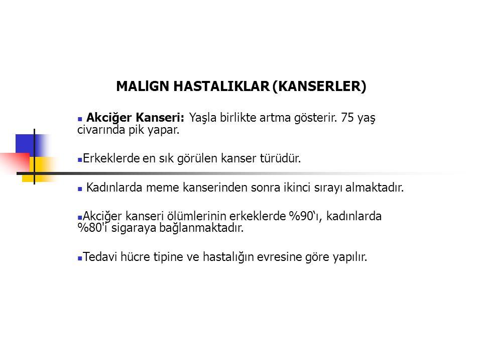 MALlGN HASTALIKLAR (KANSERLER)