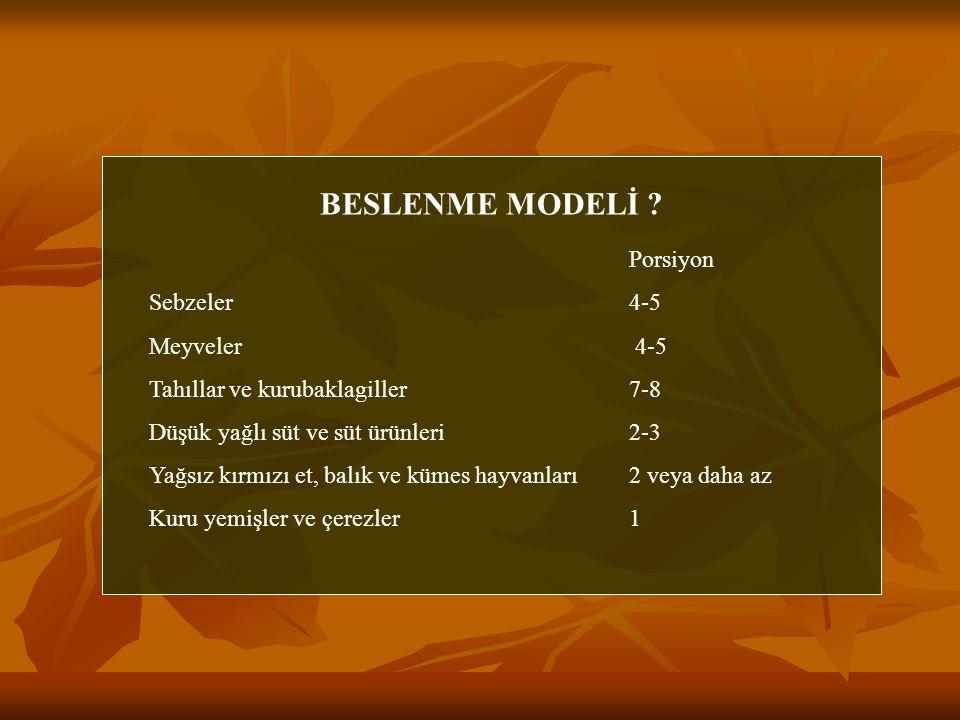 BESLENME MODELİ Porsiyon Sebzeler 4-5 Meyveler 4-5
