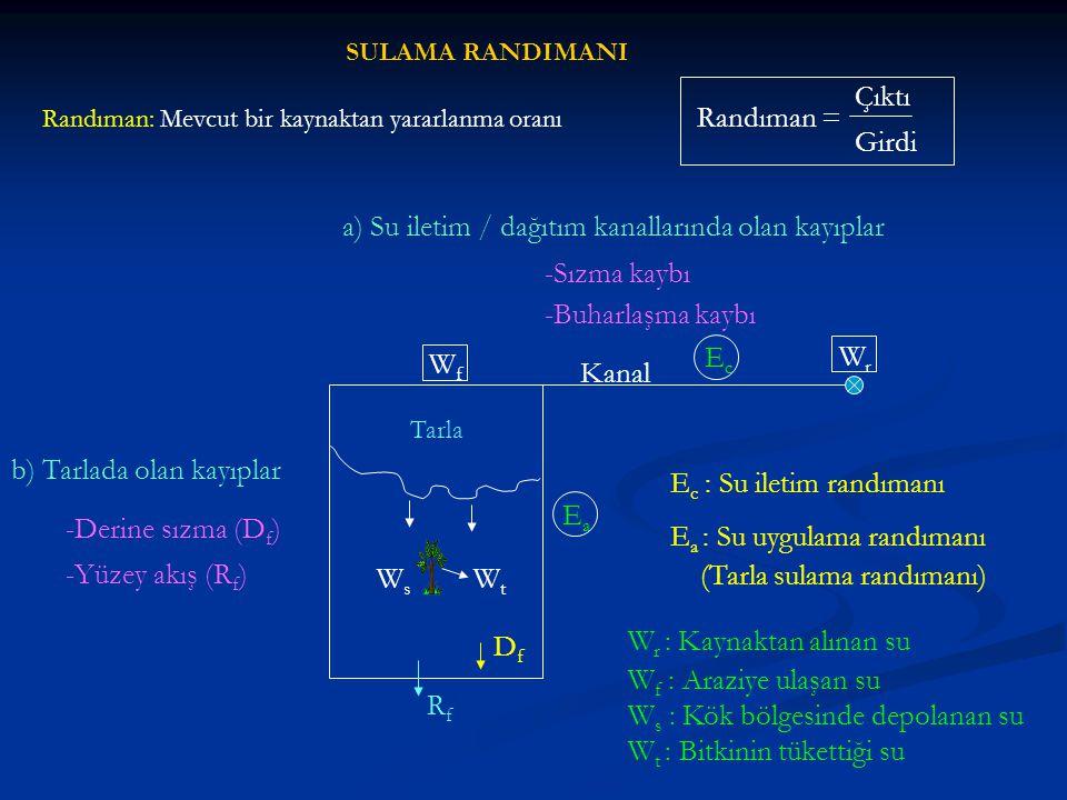 a) Su iletim / dağıtım kanallarında olan kayıplar