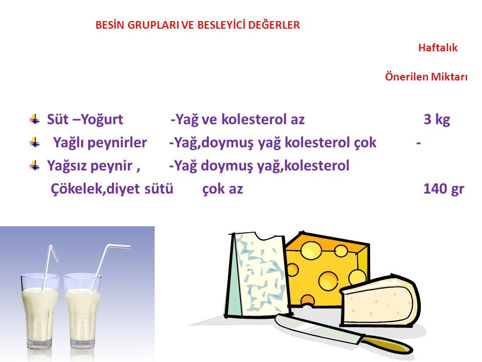 Süt –Yoğurt -Yağ ve kolesterol az 3 kg