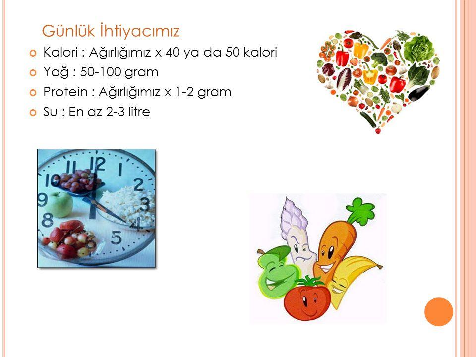 Günlük İhtiyacımız Kalori : Ağırlığımız x 40 ya da 50 kalori
