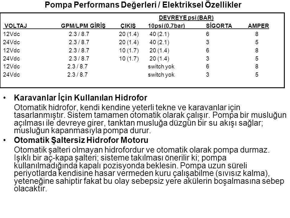 Pompa Performans Değerleri / Elektriksel Özellikler