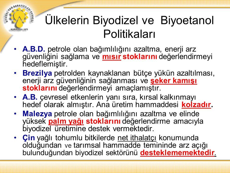 Ülkelerin Biyodizel ve Biyoetanol Politikaları