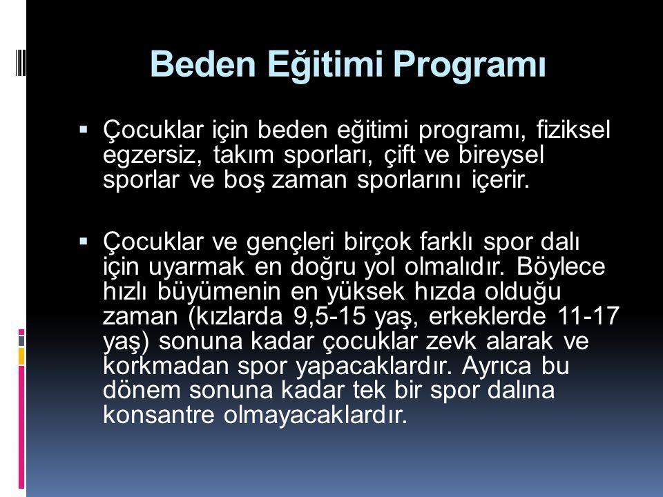 Beden Eğitimi Programı