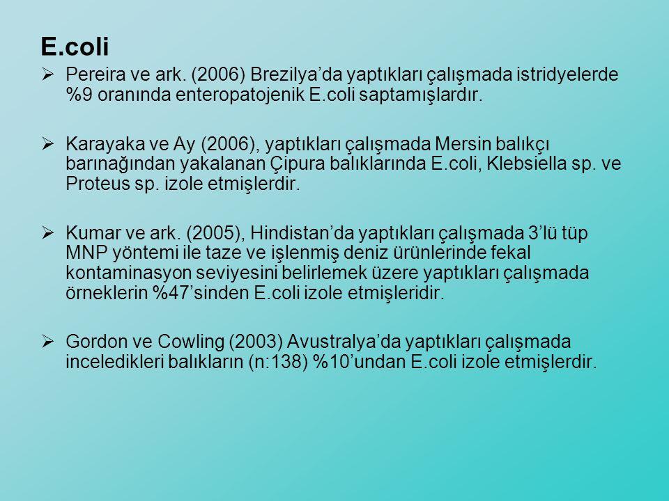 E.coli Pereira ve ark. (2006) Brezilya'da yaptıkları çalışmada istridyelerde %9 oranında enteropatojenik E.coli saptamışlardır.