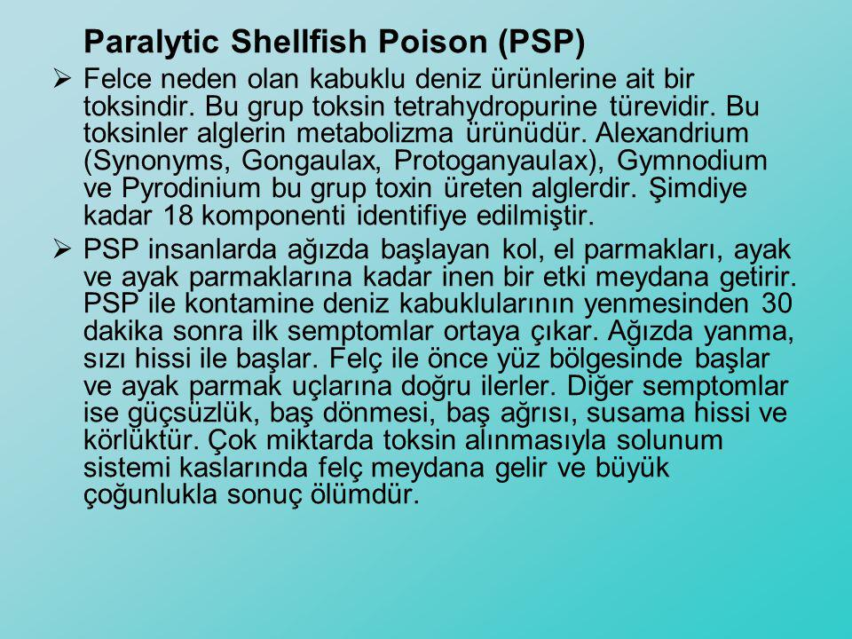 Paralytic Shellfish Poison (PSP)