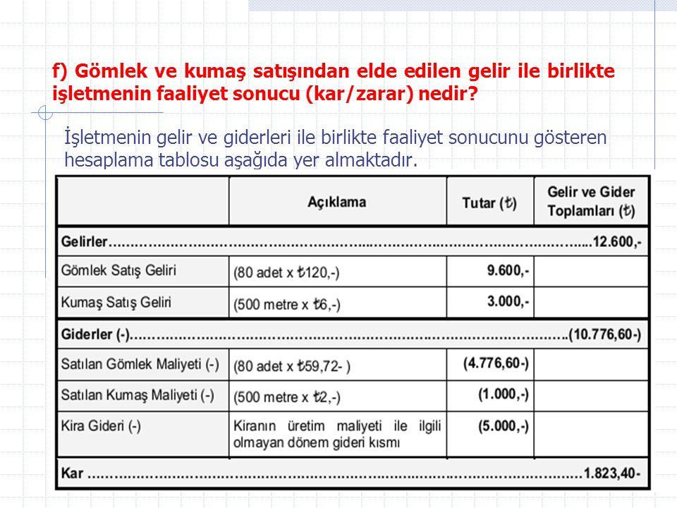 f) Gömlek ve kumaş satışından elde edilen gelir ile birlikte işletmenin faaliyet sonucu (kar/zarar) nedir