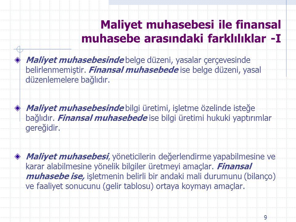 Maliyet muhasebesi ile finansal muhasebe arasındaki farklılıklar -I