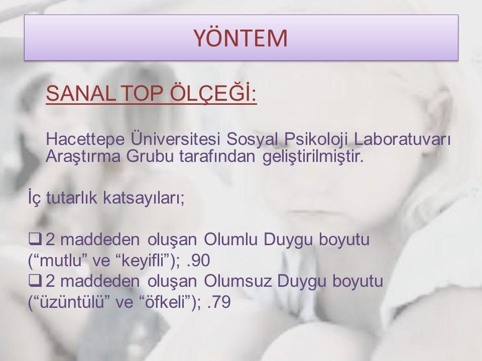 YÖNTEM SANAL TOP ÖLÇEĞİ: