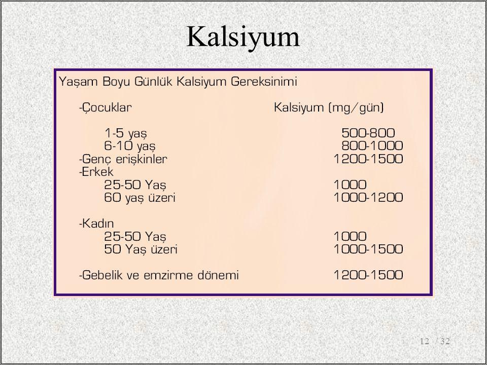 Kalsiyum / 32
