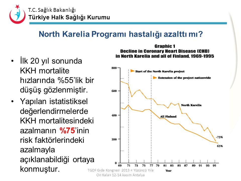 North Karelia Programı hastalığı azalttı mı