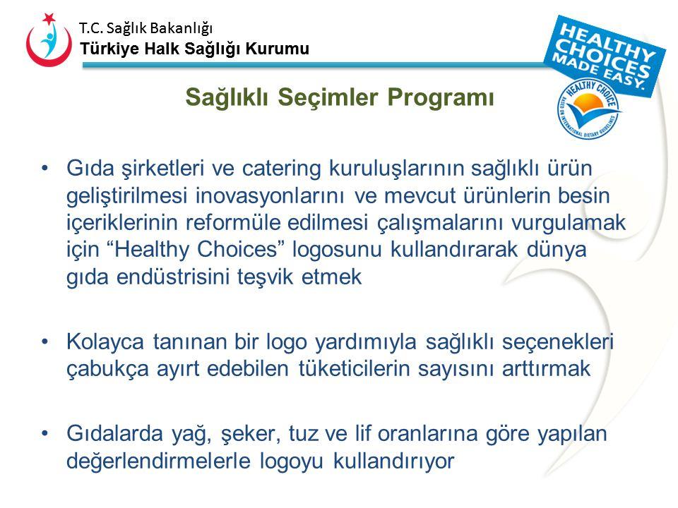 Sağlıklı Seçimler Programı