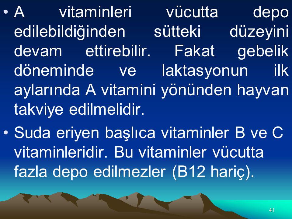 A vitaminleri vücutta depo edilebildiğinden sütteki düzeyini devam ettirebilir. Fakat gebelik döneminde ve laktasyonun ilk aylarında A vitamini yönünden hayvan takviye edilmelidir.
