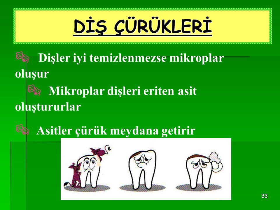 DİŞ ÇÜRÜKLERİ  Dişler iyi temizlenmezse mikroplar oluşur