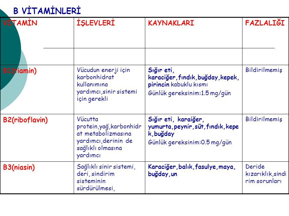 B VİTAMİNLERİ VİTAMİN İŞLEVLERİ KAYNAKLARI FAZLALIĞI B1(tiamin)