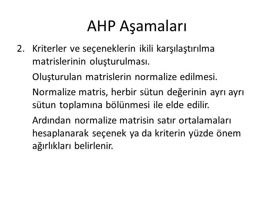 AHP Aşamaları Kriterler ve seçeneklerin ikili karşılaştırılma matrislerinin oluşturulması. Oluşturulan matrislerin normalize edilmesi.