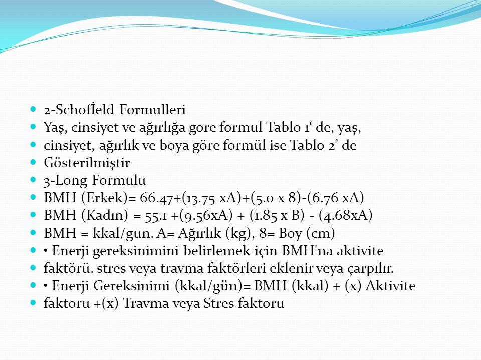 2-Schofİeld Formulleri