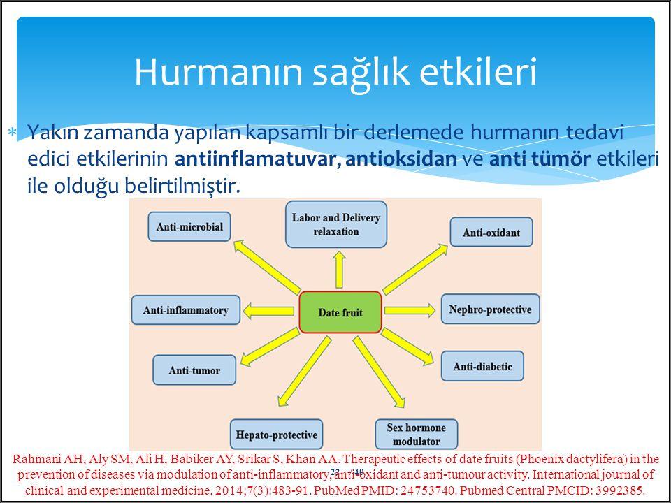 Hurmanın sağlık etkileri