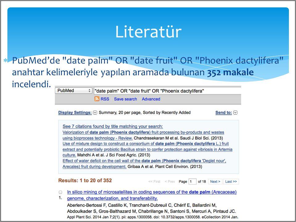 Literatür PubMed'de date palm OR date fruit OR Phoenix dactylifera anahtar kelimeleriyle yapılan aramada bulunan 352 makale incelendi.