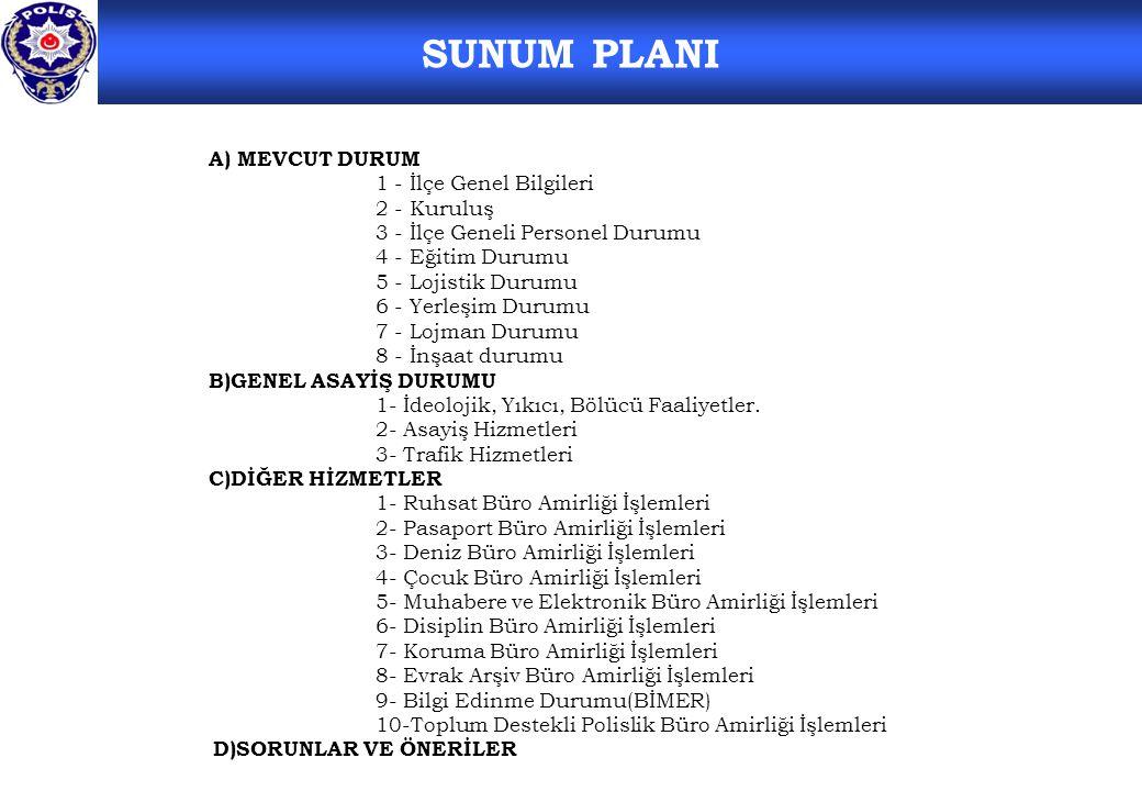 SUNUM PLANI A) MEVCUT DURUM 1 - İlçe Genel Bilgileri 2 - Kuruluş