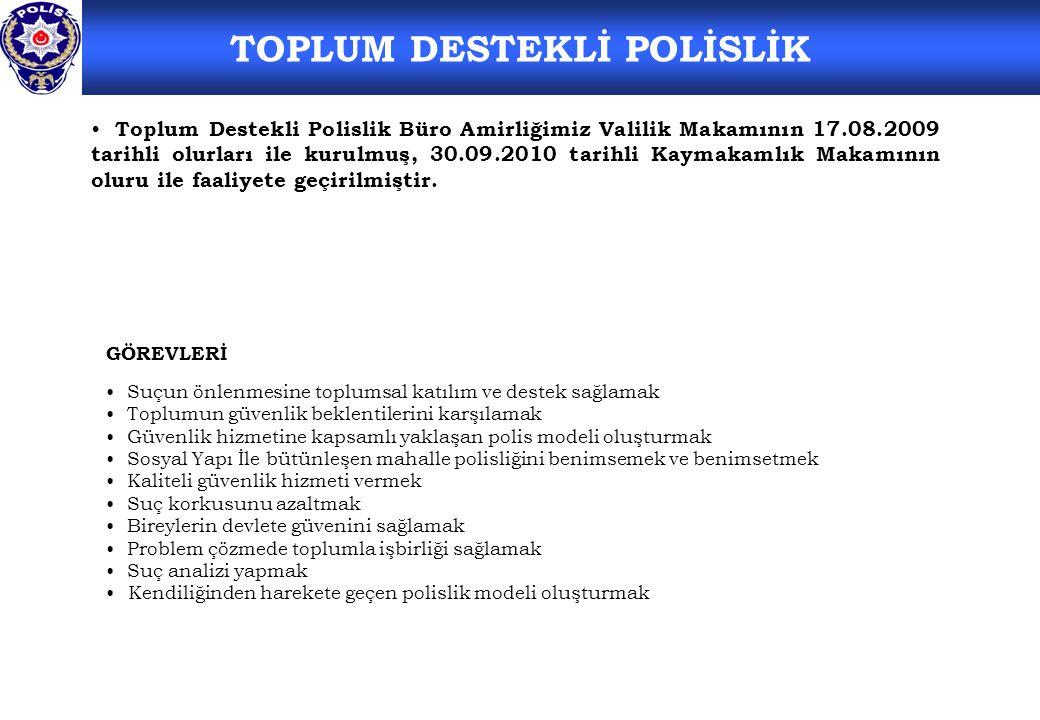 TOPLUM DESTEKLİ POLİSLİK