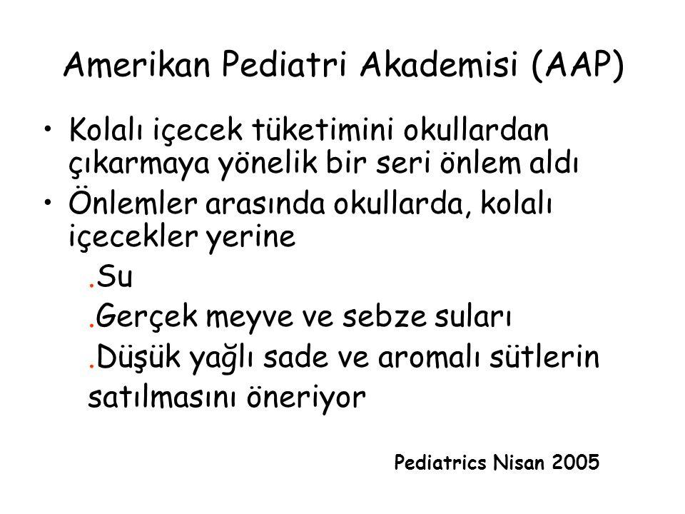 Amerikan Pediatri Akademisi (AAP)