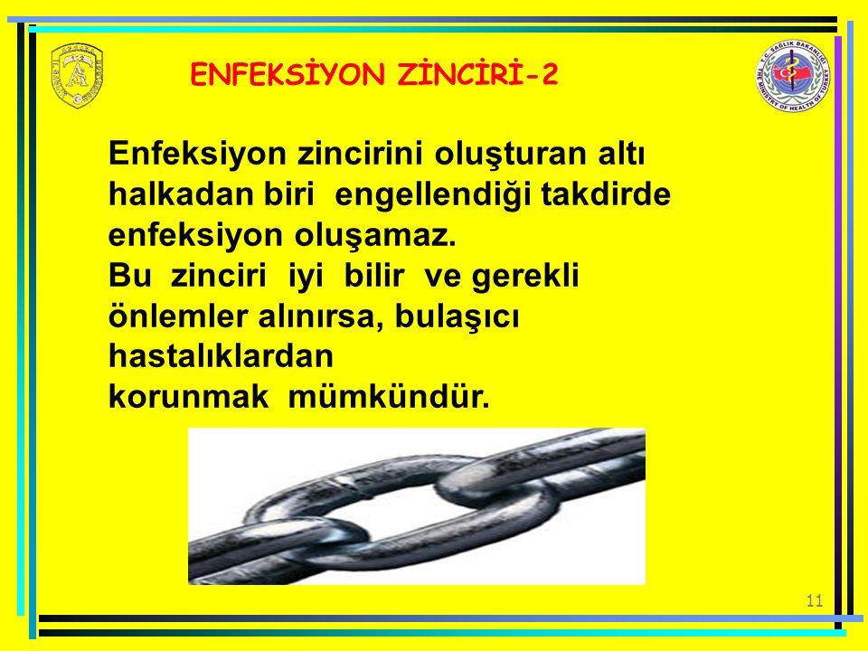 ENFEKSİYON ZİNCİRİ-2