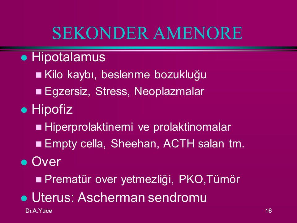 SEKONDER AMENORE Hipotalamus Hipofiz Over Uterus: Ascherman sendromu
