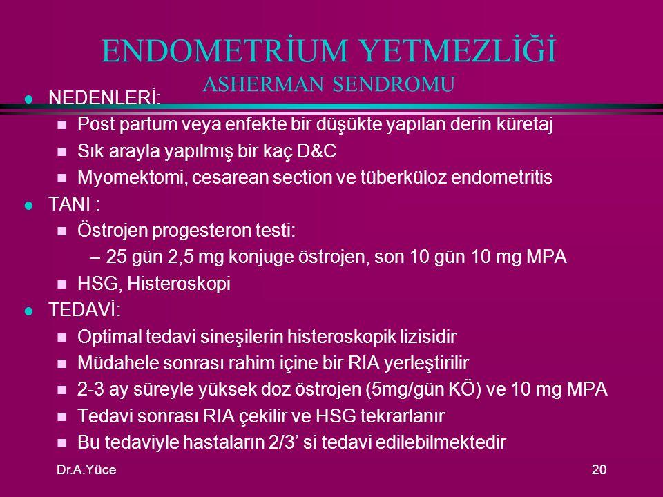ENDOMETRİUM YETMEZLİĞİ ASHERMAN SENDROMU
