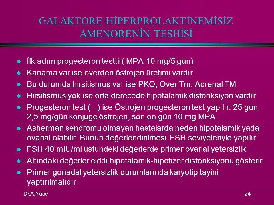 GALAKTORE-HİPERPROLAKTİNEMİSİZ AMENORENİN TEŞHİSİ