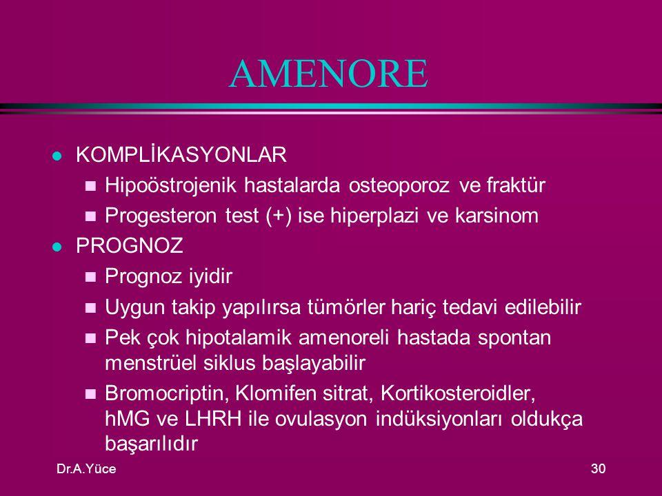 AMENORE KOMPLİKASYONLAR