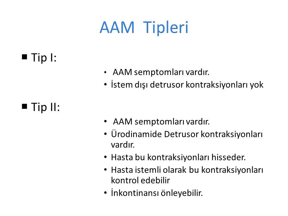 AAM Tipleri Tip I: Tip II: İstem dışı detrusor kontraksiyonları yok